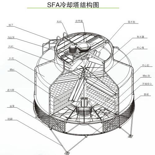 工程图 简笔画 平面图 手绘 线稿 500_500